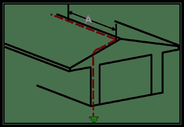 Lightning Protection Grounding Electrode Diagram